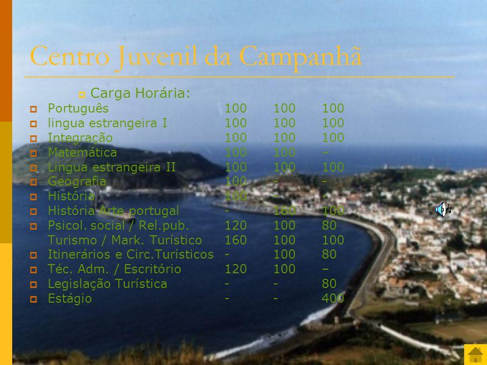 Centro Juvenil da Campanhã Saídas profissionais: Transferistas, Técnicos de operação e comercialização de serviços Turísticos, Assistentes técnicos de