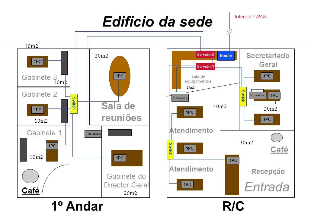 1º AndarR/C Gabinete 1 Gabinete 2 Gabinete 3 Sala de reuniões Café Entrada Recepção Gabinete do Director Geral Secretariado Geral Atendimento Sala de