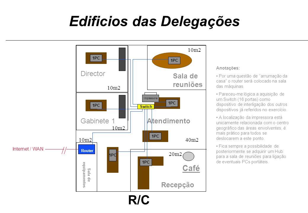 R/C Gabinete 1 Director Sala de reuniões Café Recepção Atendimento Sala de equipamentos Edificios das Delegações 10m2 40m2 10m2 20m2 Router Switch Imp