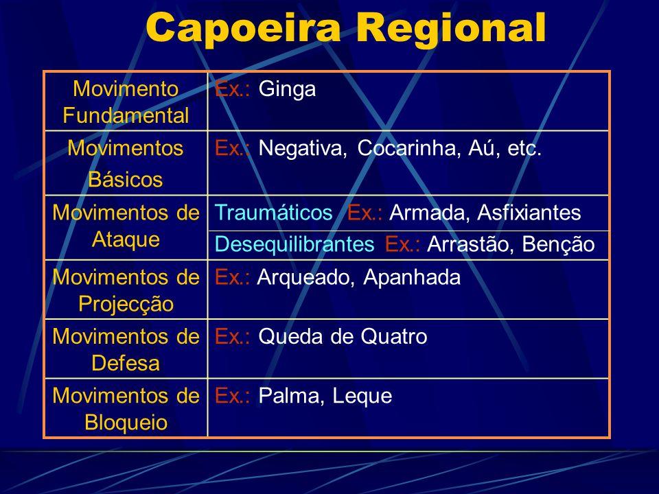 A 1ª Academia de Capoeira Regional foi fundada em 1930/32 na Bahia no Brasil pelo Mestre Bimba. Mestre Bimba classificou e dividiu conforme as suas ca