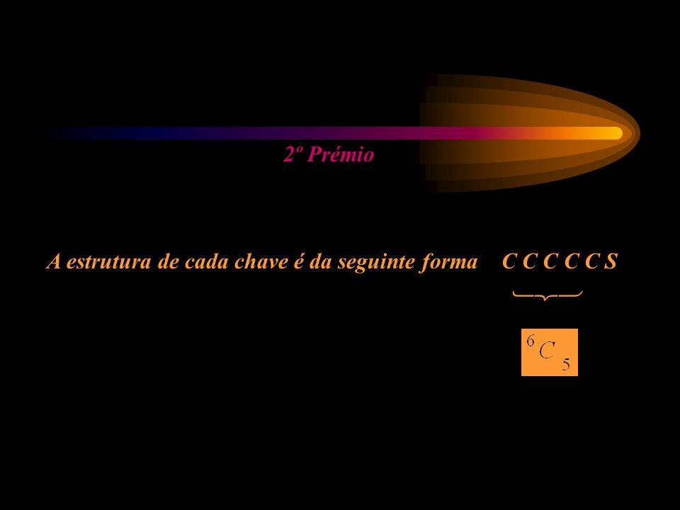 2º Prémio A estrutura de cada chave é da seguinte forma C C C C C S