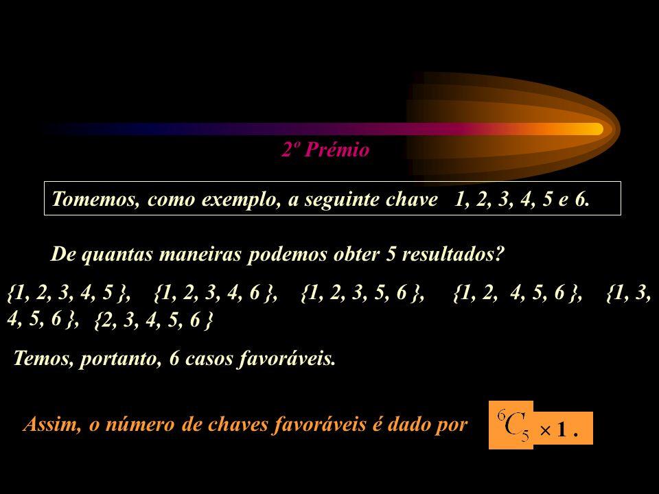 Tomemos, como exemplo, a seguinte chave 1, 2, 3, 4, 5 e 6. De quantas maneiras podemos obter 5 resultados? {1, 2, 3, 4, 5 }, {1, 2, 3, 4, 6 }, {1, 2,