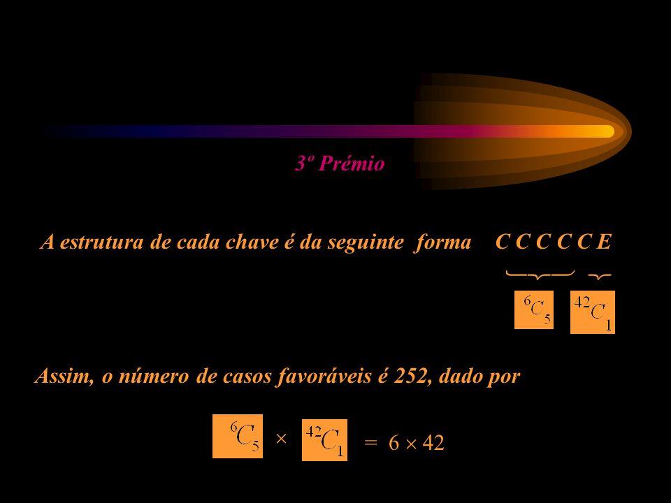 3º Prémio A estrutura de cada chave é da seguinte forma C C C C C E Assim, o número de casos favoráveis é 252, dado por = 6 42