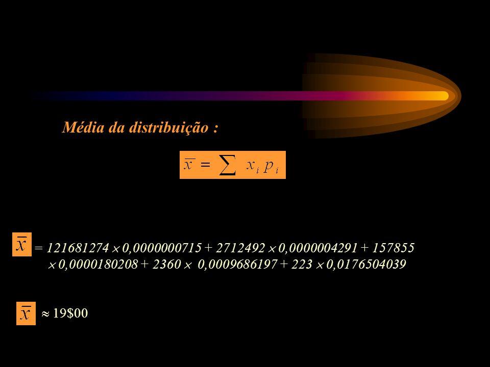 Média da distribuição : = 121681274 0,0000000715 + 2712492 0,0000004291 + 157855 0,0000180208 + 2360 0,0009686197 + 223 0,0176504039 19$00