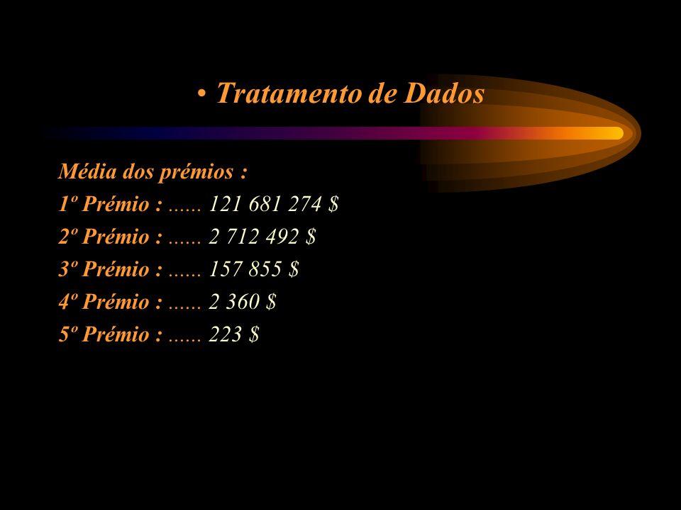 Tratamento de Dados Média dos prémios : 1º Prémio :...... 121 681 274 $ 2º Prémio :...... 2 712 492 $ 3º Prémio :...... 157 855 $ 4º Prémio :...... 2