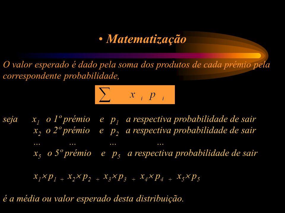 Matematização O valor esperado é dado pela soma dos produtos de cada prémio pela correspondente probabilidade, seja x 1 o 1º prémio e p 1 a respectiva probabilidade de sair x 2 o 2º prémio e p 2 a respectiva probabilidade de sair............