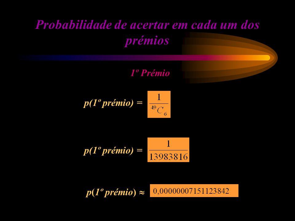 Probabilidade de acertar em cada um dos prémios 1º Prémio p(1º prémio) = p(1º prémio) 0,00000007151123842
