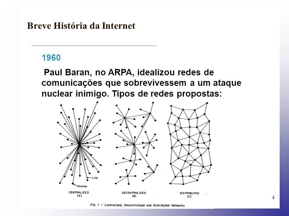 5 Breve História da Internet 1967 A ARPA discute um protocolo para a troca de mensagens entre computadores...
