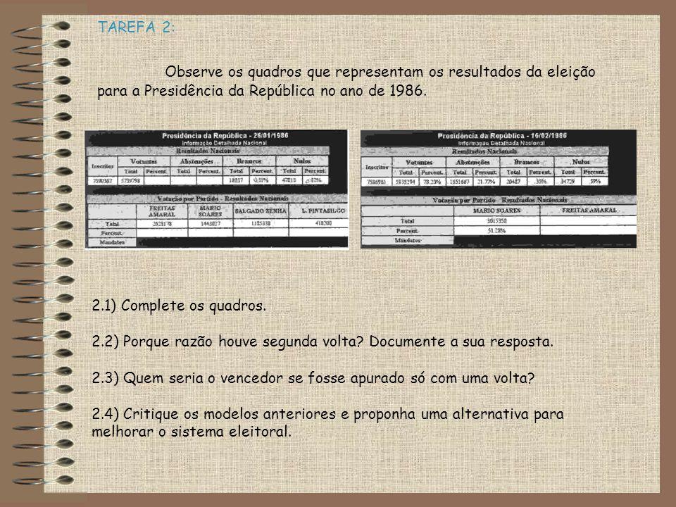TAREFA 2: Observe os quadros que representam os resultados da eleição para a Presidência da República no ano de 1986. 2.1) Complete os quadros. 2.2) P