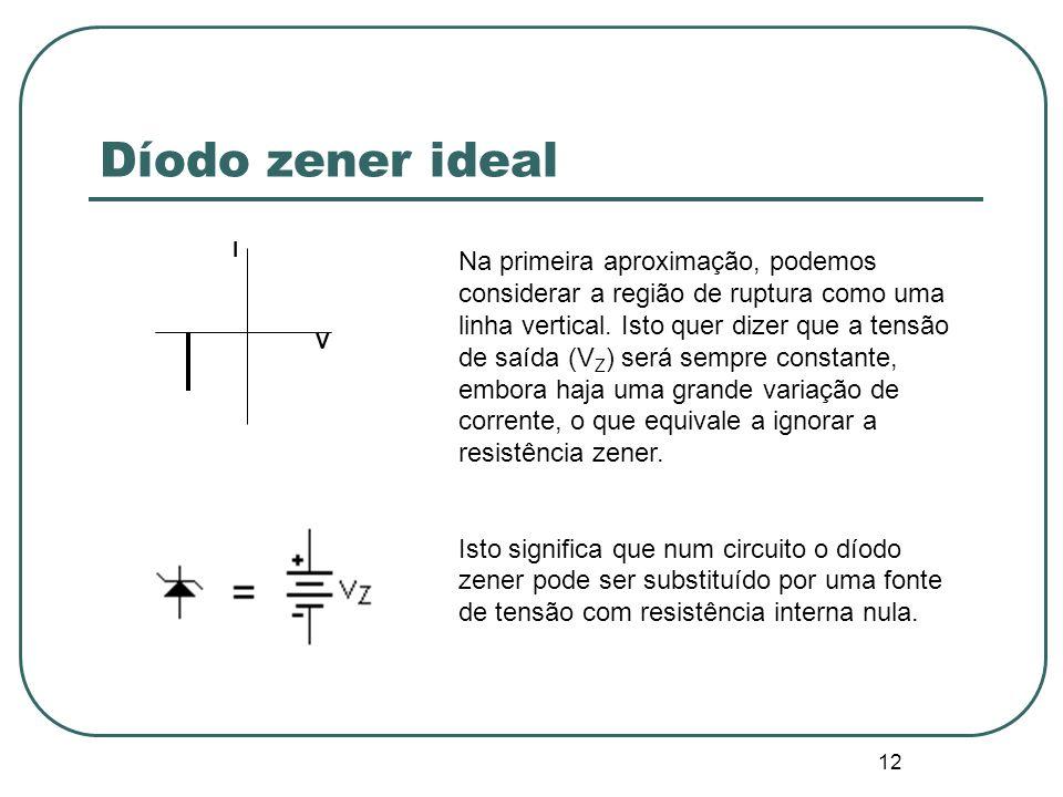 12 Díodo zener ideal Na primeira aproximação, podemos considerar a região de ruptura como uma linha vertical. Isto quer dizer que a tensão de saída (V