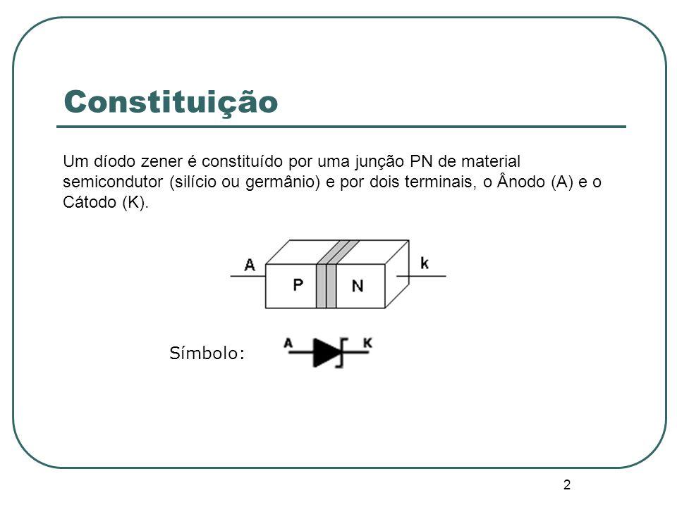 2 Constituição Um díodo zener é constituído por uma junção PN de material semicondutor (silício ou germânio) e por dois terminais, o Ânodo (A) e o Cát