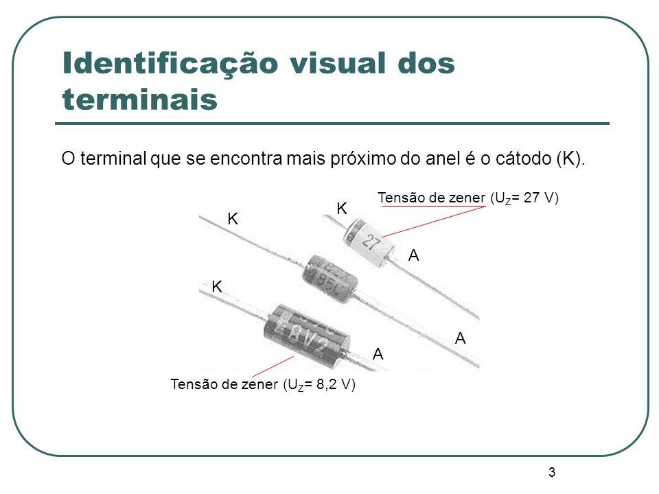 3 Identificação visual dos terminais O terminal que se encontra mais próximo do anel é o cátodo (K). K K K A A A Tensão de zener (U Z = 27 V) Tensão d