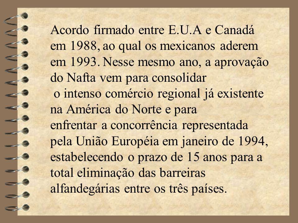 Acordo firmado entre E.U.A e Canadá em 1988, ao qual os mexicanos aderem em 1993.