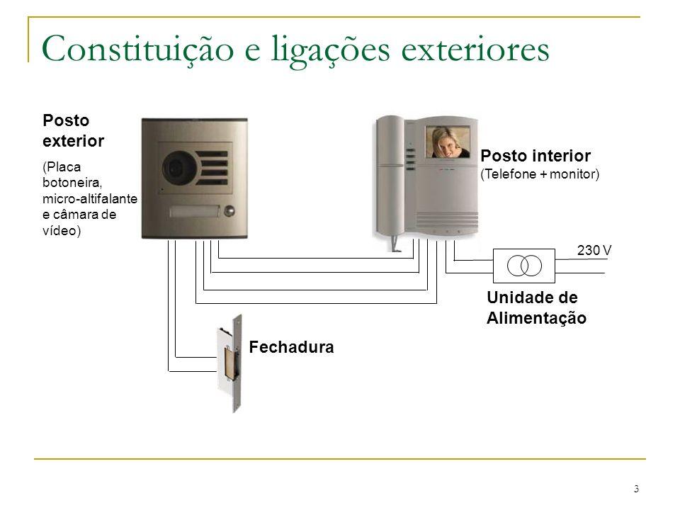 3 Constituição e ligações exteriores Posto exterior (Placa botoneira, micro-altifalante e câmara de vídeo) Fechadura Posto interior (Telefone + monito