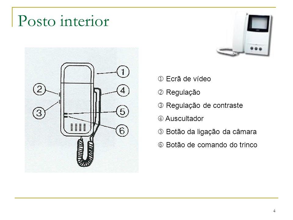 4 Posto interior Ecrã de vídeo Regulação Regulação de contraste Auscultador Botão da ligação da câmara Botão de comando do trinco