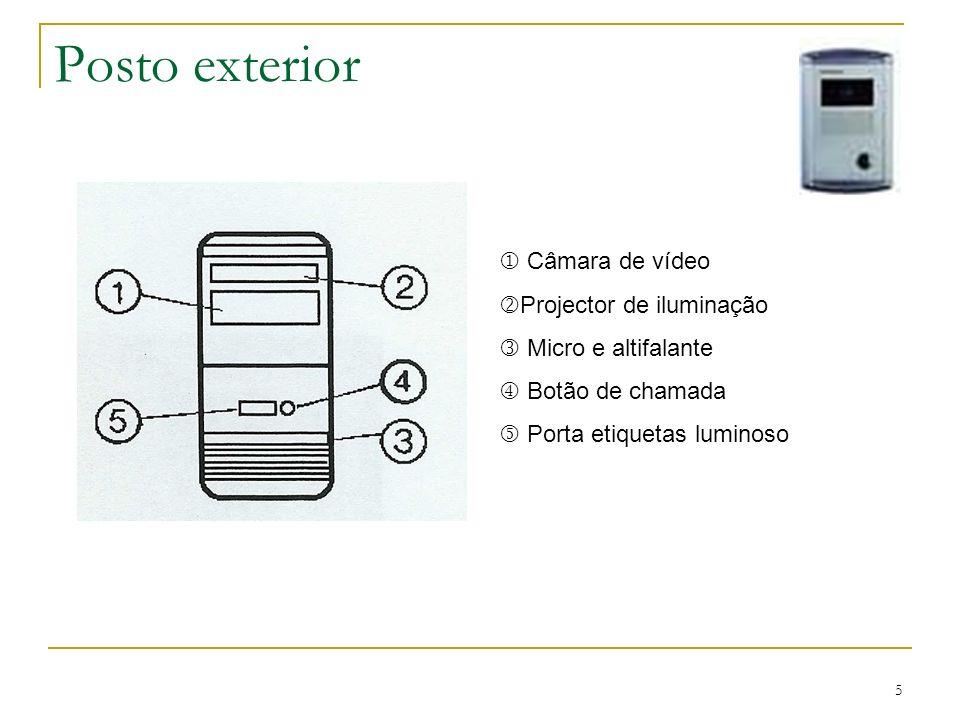 5 Posto exterior Câmara de vídeo Projector de iluminação Micro e altifalante Botão de chamada Porta etiquetas luminoso