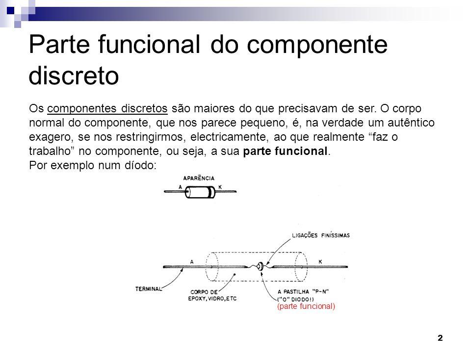 2 Parte funcional do componente discreto Os componentes discretos são maiores do que precisavam de ser. O corpo normal do componente, que nos parece p