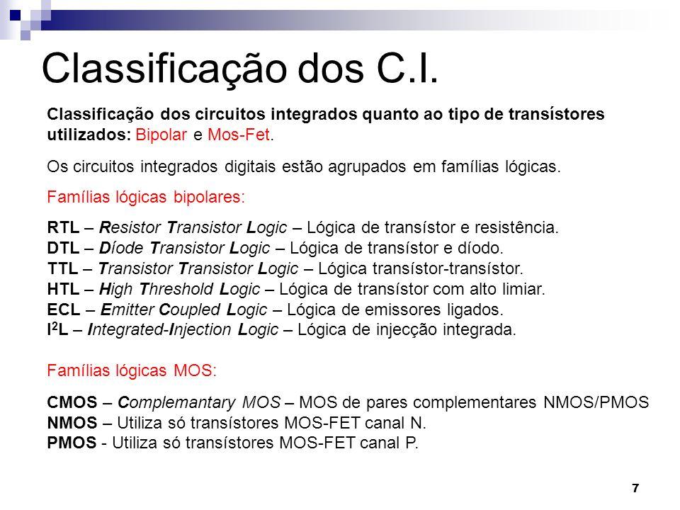 7 Classificação dos C.I. Classificação dos circuitos integrados quanto ao tipo de transístores utilizados: Bipolar e Mos-Fet. Os circuitos integrados