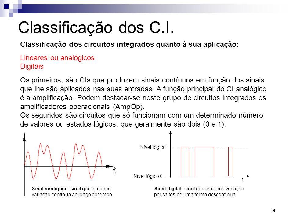 8 Classificação dos C.I. Classificação dos circuitos integrados quanto à sua aplicação: Lineares ou analógicos Digitais Os primeiros, são CIs que prod
