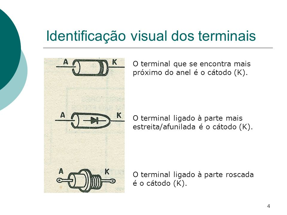 4 Identificação visual dos terminais O terminal que se encontra mais próximo do anel é o cátodo (K). O terminal ligado à parte roscada é o cátodo (K).