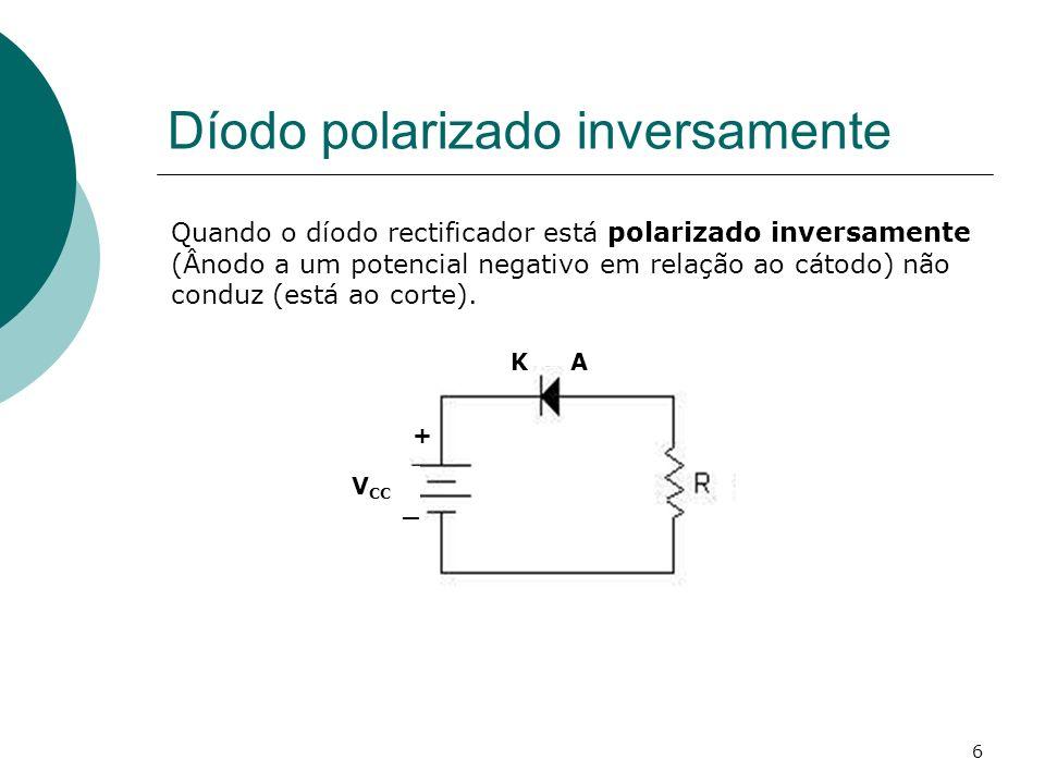 6 Díodo polarizado inversamente Quando o díodo rectificador está polarizado inversamente (Ânodo a um potencial negativo em relação ao cátodo) não cond
