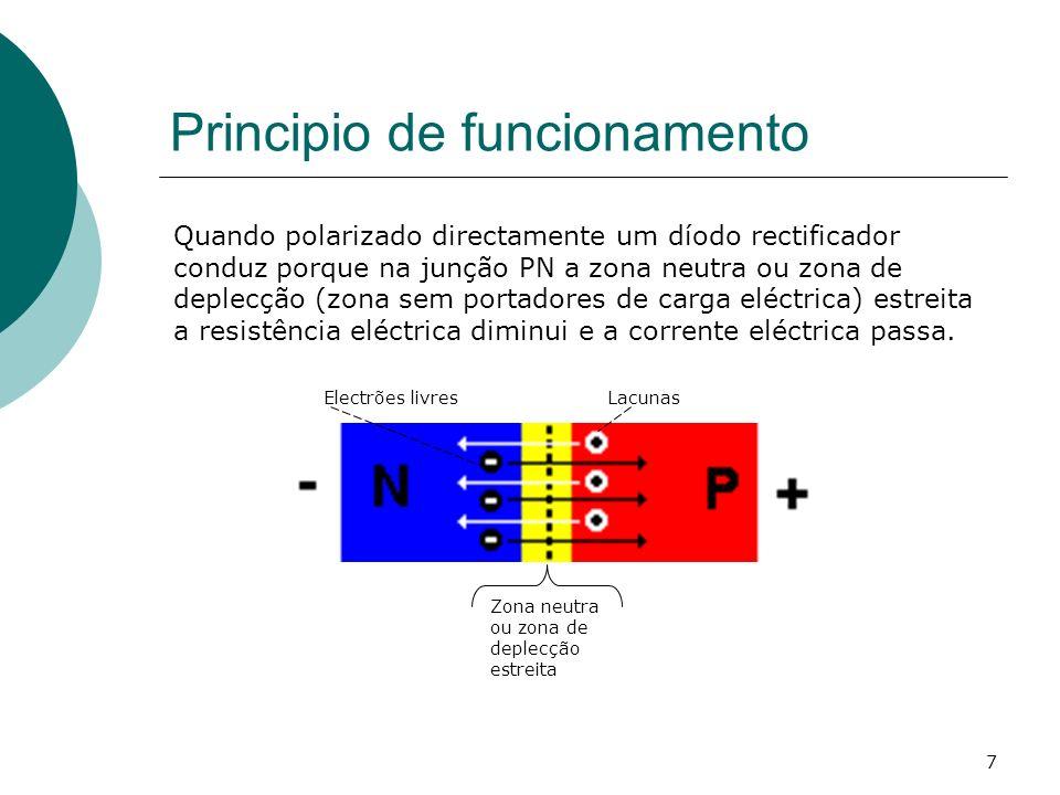 7 Principio de funcionamento Quando polarizado directamente um díodo rectificador conduz porque na junção PN a zona neutra ou zona de deplecção (zona