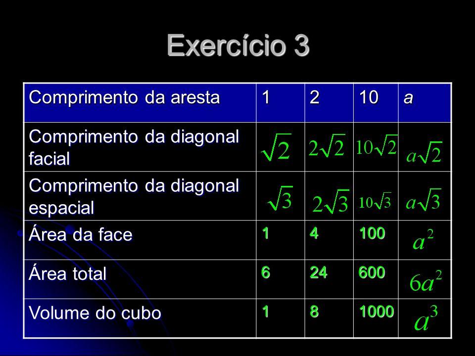 Exercício 3 Comprimento da aresta 1210a Comprimento da diagonal facial Comprimento da diagonal espacial Área da face 14100 Área total 624600 Volume do