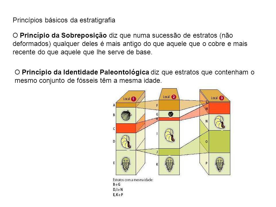 Princípios básicos da estratigrafia O Princípio da Sobreposição diz que numa sucessão de estratos (não deformados) qualquer deles é mais antigo do que