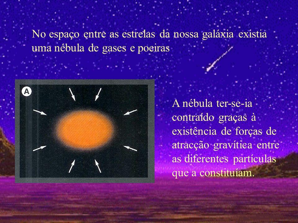 No espaço entre as estrelas da nossa galáxia existia uma nébula de gases e poeiras A nébula ter-se-ia contraído graças à existência de forças de atrac