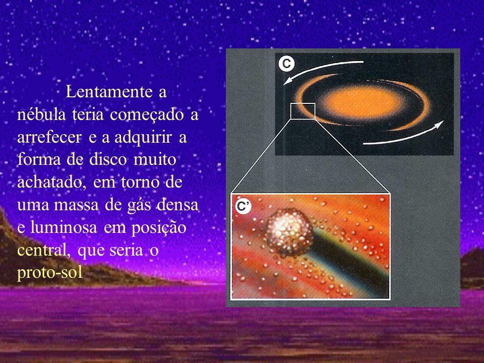 Lentamente a nébula teria começado a arrefecer e a adquirir a forma de disco muito achatado, em torno de uma massa de gás densa e luminosa em posição
