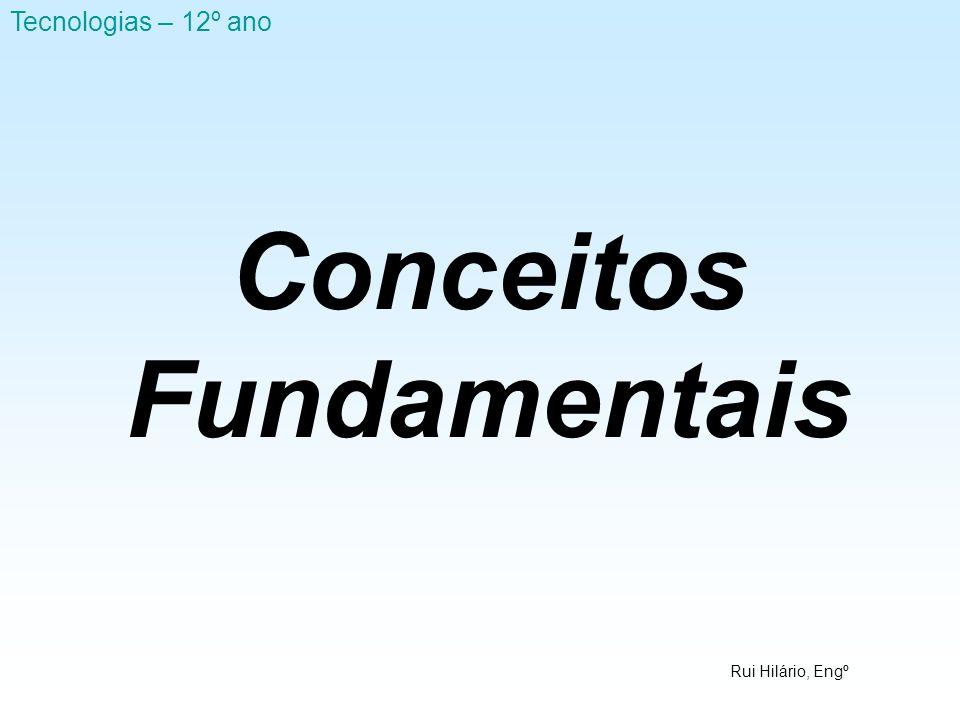 Rui Hilário, Engº Tecnologias – 12º ano Conceitos Fundamentais