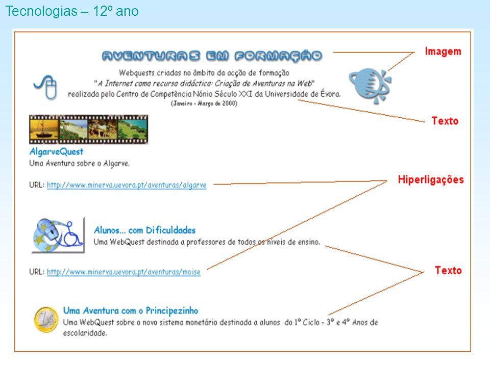 Rui Hilário, Engº Tecnologias – 12º ano