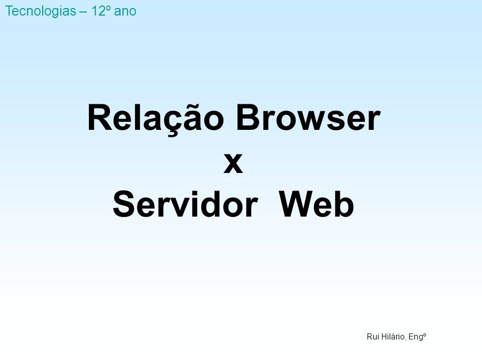 Rui Hilário, Engº Tecnologias – 12º ano Relação Browser x Servidor Web