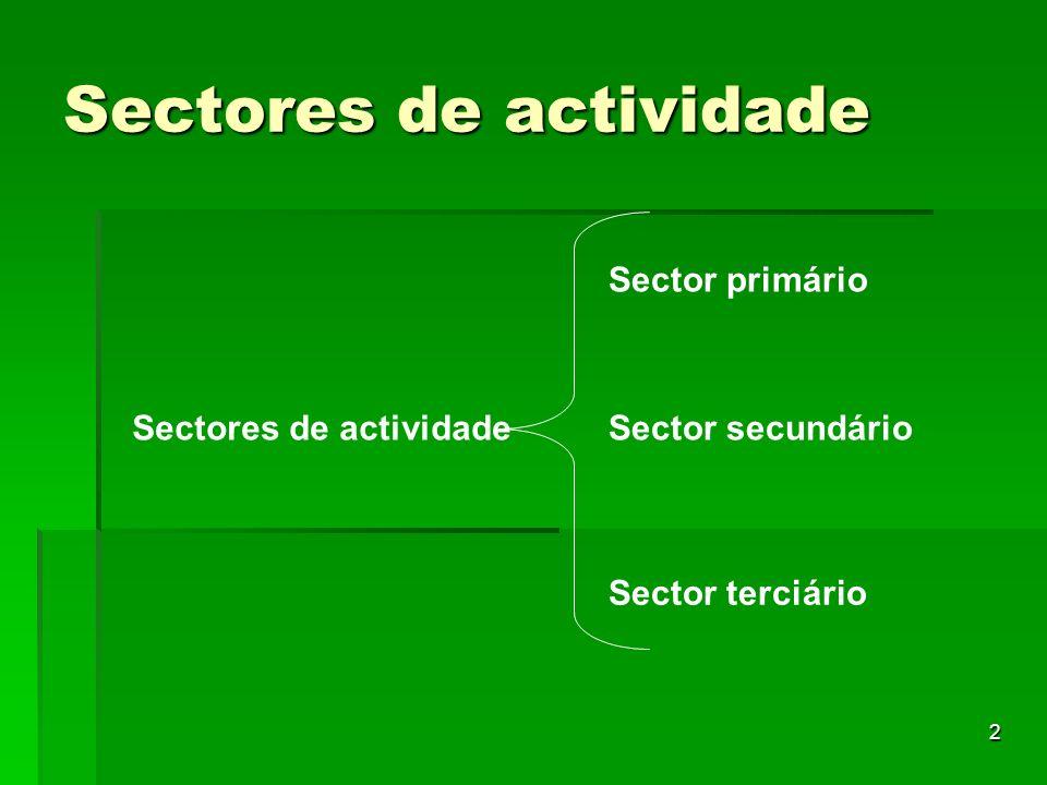 2 Sectores de actividade Sector primário Sector secundário Sector terciário