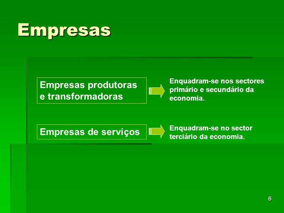 6 Empresas Empresas produtoras e transformadoras Empresas de serviços Enquadram-se nos sectores primário e secundário da economia. Enquadram-se no sec