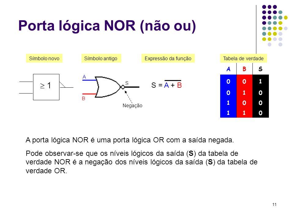 11 Porta lógica NOR (não ou) ABS 001 010 100 110 Símbolo antigoExpressão da funçãoTabela de verdade Símbolo novo S = A + B A porta lógica NOR é uma po