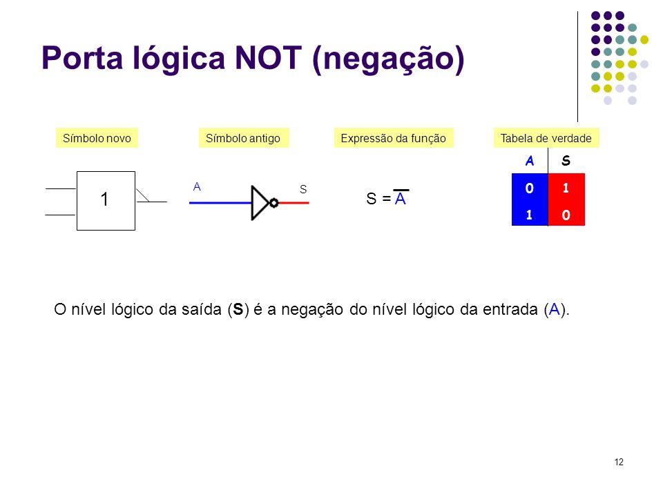 12 Porta lógica NOT (negação) AS 01 10 Símbolo antigoExpressão da funçãoTabela de verdade Símbolo novo S = A 1 A S O nível lógico da saída (S) é a neg