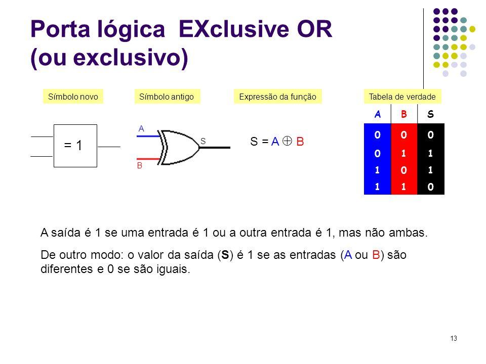 13 Porta lógica EXclusive OR (ou exclusivo) ABS 000 011 101 110 Símbolo antigoExpressão da funçãoTabela de verdade Símbolo novo S = A B = 1 A B S A sa
