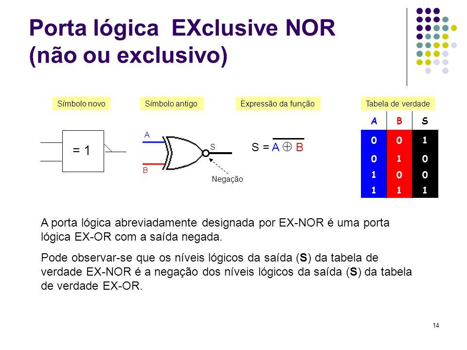 14 Porta lógica EXclusive NOR (não ou exclusivo) ABS 001 010 100 111 Símbolo antigoExpressão da funçãoTabela de verdade Símbolo novo = 1 A B S S = A B