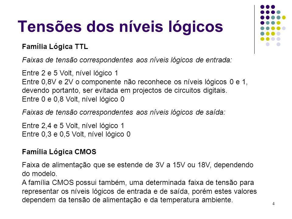 4 Tensões dos níveis lógicos Família Lógica TTL Faixas de tensão correspondentes aos níveis lógicos de entrada: Entre 2 e 5 Volt, nível lógico 1 Entre