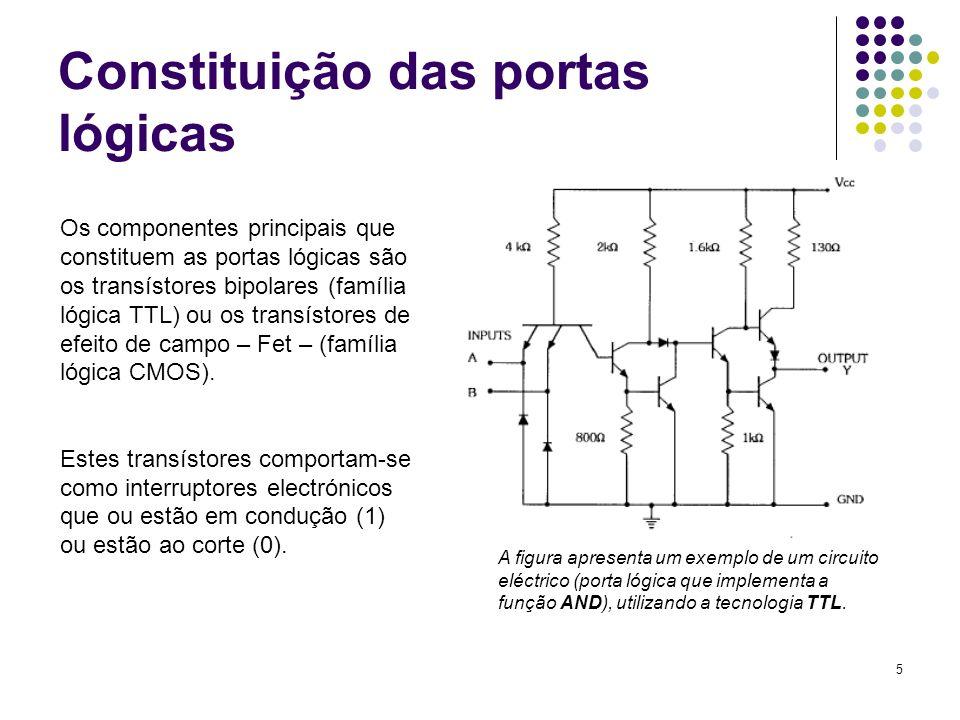 5 Constituição das portas lógicas Os componentes principais que constituem as portas lógicas são os transístores bipolares (família lógica TTL) ou os