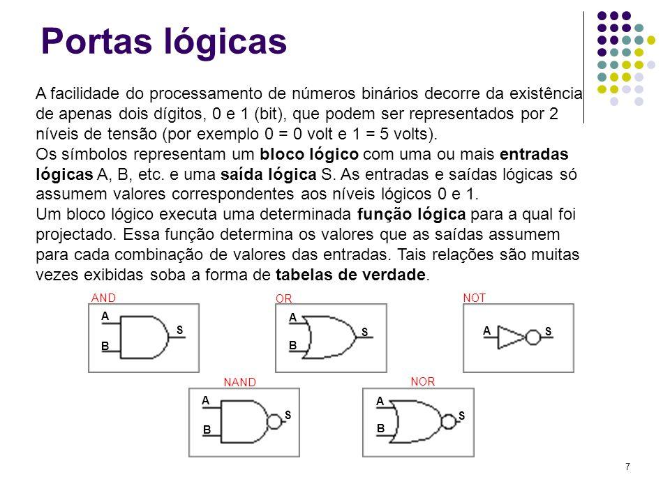7 Portas lógicas A facilidade do processamento de números binários decorre da existência de apenas dois dígitos, 0 e 1 (bit), que podem ser representa