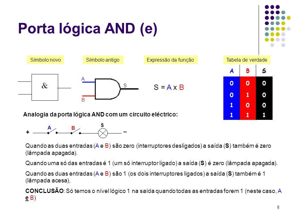 8 Porta lógica AND (e) ABS 000 010 100 111 S = A x B Símbolo antigoExpressão da funçãoTabela de verdade A B S Símbolo novo + _ A B S Analogia da porta