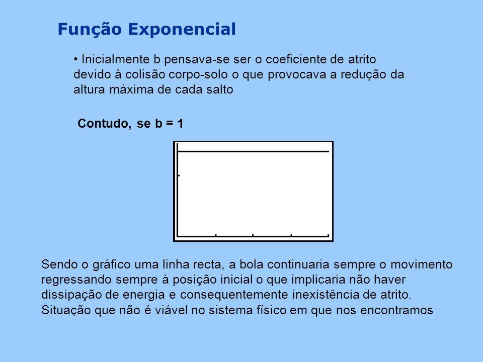 Função Exponencial A função exponencial é dada por y = a.b x y é a altura máxima da bola em determinado salto y (Altura do salto) a é a altura inicial