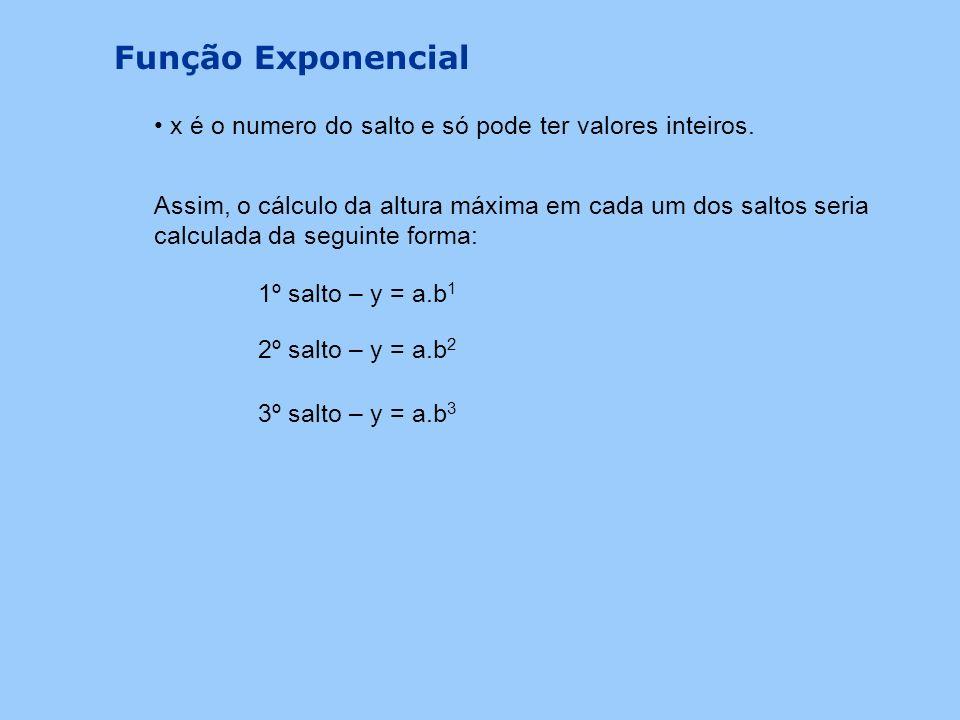 Cálculos analíticos Função Exponencial PercentagemCálculosAlturas Máximas 0,74 = 74%0,28 0,76 = 76%0,38 0,74 = 74%0,5 0,74 = 74%0,68 0,71 = 71%0,92 --