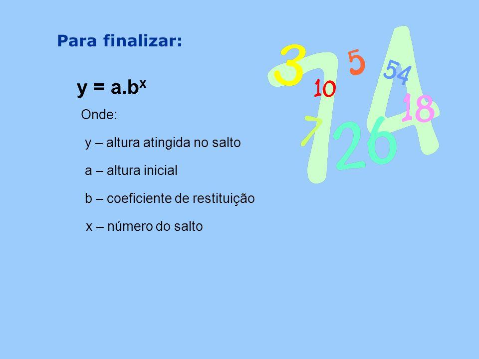 Contudo, se para os pontos de altura máxima colocarmos o número do salto como componente de x no lugar dos valores temporais verificamos que, tal como