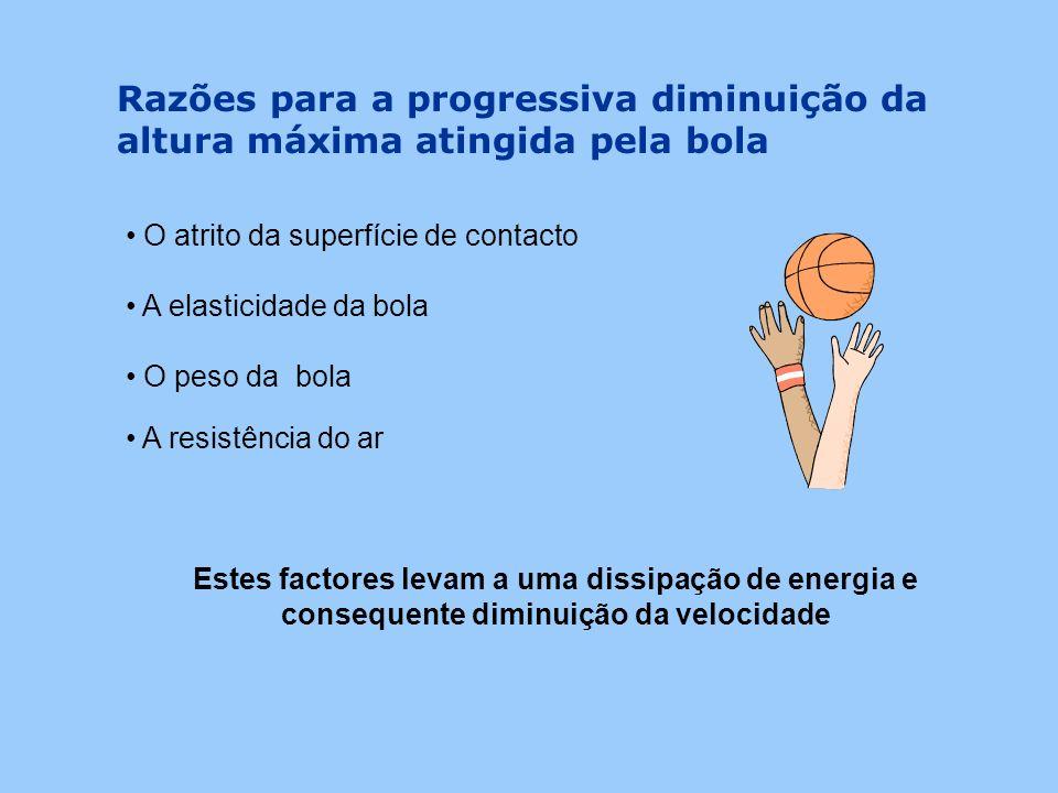 Objectivo Estudo da função à qual pertencem os pontos correspondentes às alturas máximas atingidas por uma bola durante um movimento de queda utilizan