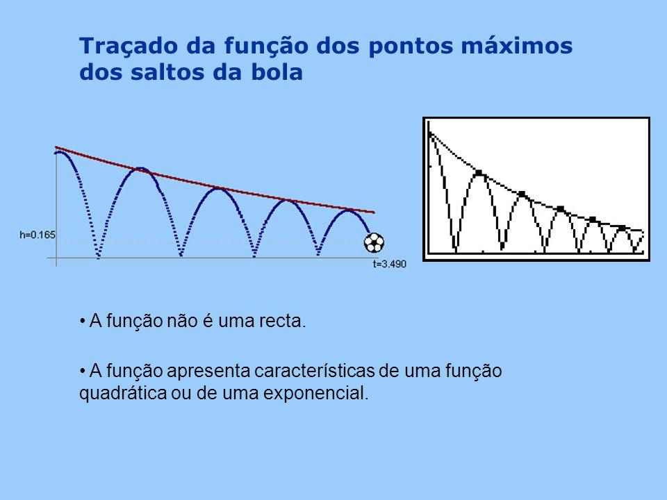 O atrito da superfície de contacto A elasticidade da bola O peso da bola A resistência do ar Razões para a progressiva diminuição da altura máxima ati