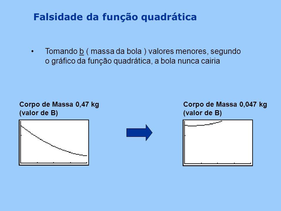 Função Quadrática Através da utilização das funções da calculadora TI-83 que permitem o cálculo de regressões é possível obter a expressão da função q