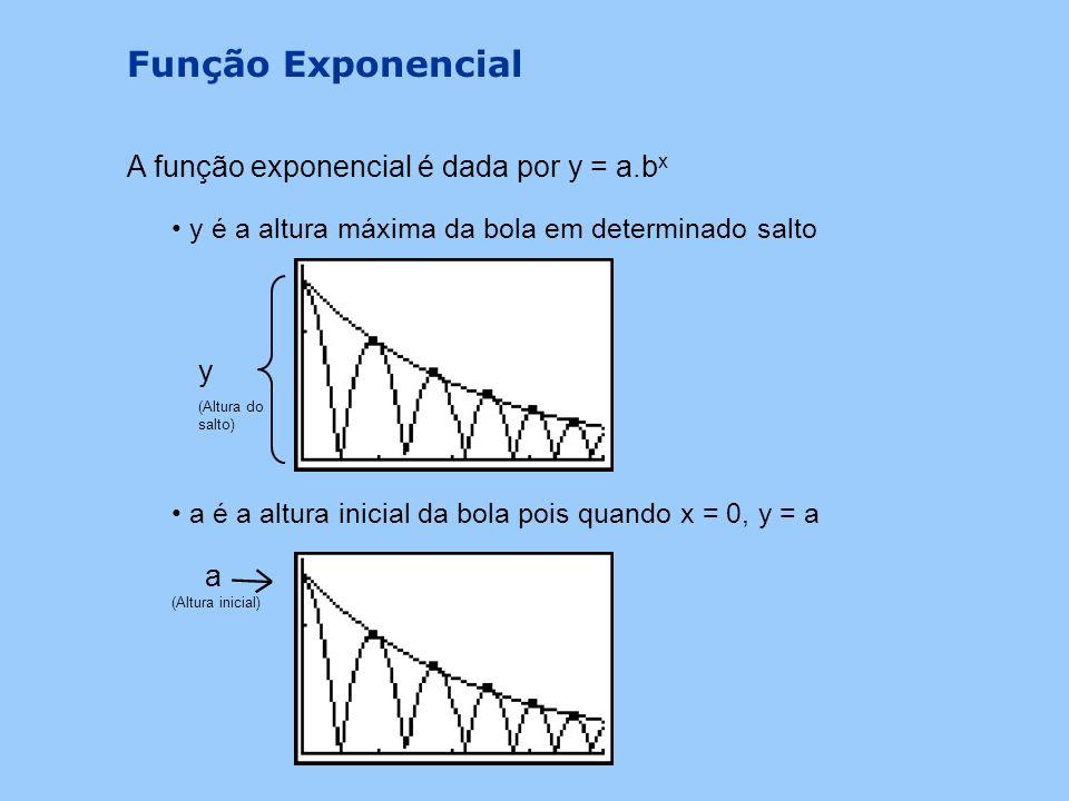 Tomando b ( massa da bola ) valores menores, segundo o gráfico da função quadrática, a bola nunca cairia Corpo de Massa 0,47 kg (valor de B) Corpo de